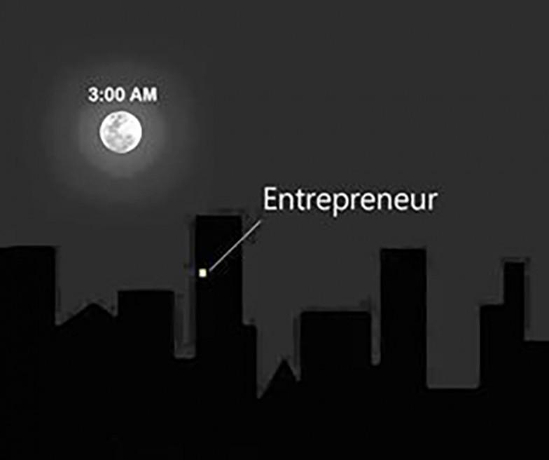 dark illustration of city skyline with high rises, caption: 3:00 AM (arrow) Entrepreneur